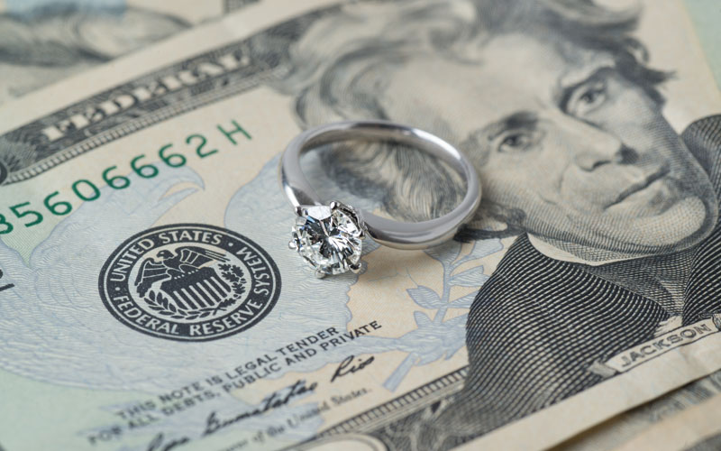 What is the Cost of Uncontested Divorce?
